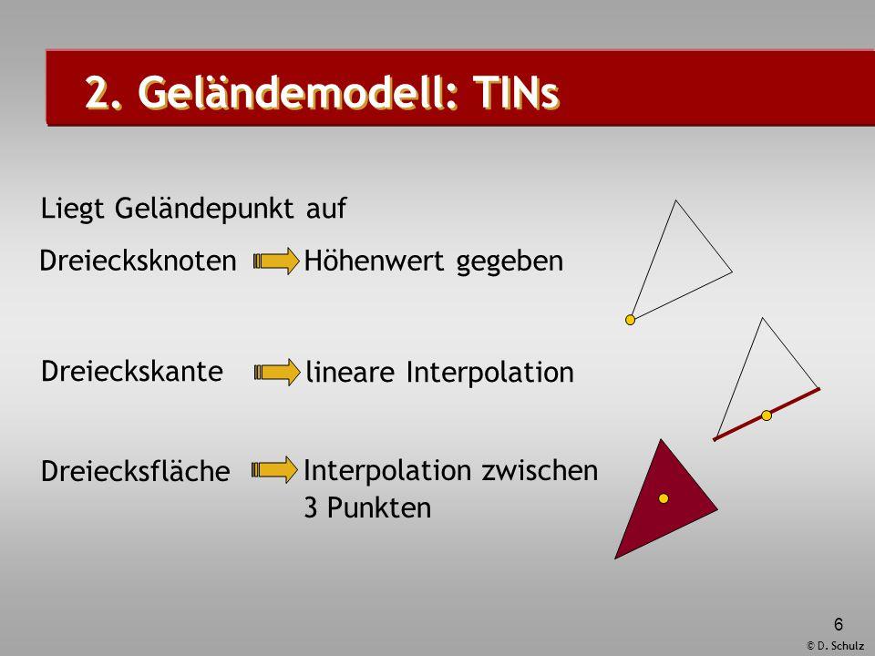 © D. Schulz 6 Liegt Geländepunkt auf Dreiecksfläche 2. Geländemodell: TINs Höhenwert gegeben Interpolation zwischen 3 Punkten Dreiecksknoten lineare I
