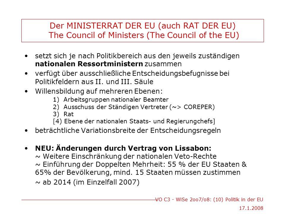 VO C3 - WiSe 2oo7/o8: (10) Politik in der EU 17.1.2008 Der MINISTERRAT DER EU (auch RAT DER EU) The Council of Ministers (The Council of the EU) setzt