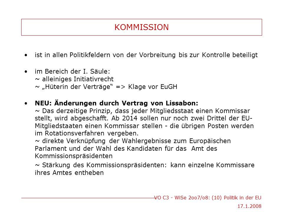 VO C3 - WiSe 2oo7/o8: (10) Politik in der EU 17.1.2008 KOMMISSION ist in allen Politikfeldern von der Vorbreitung bis zur Kontrolle beteiligt im Bereich der I.