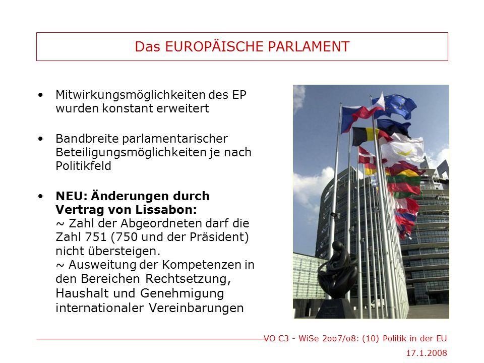 VO C3 - WiSe 2oo7/o8: (10) Politik in der EU 17.1.2008 Das EUROPÄISCHE PARLAMENT Mitwirkungsmöglichkeiten des EP wurden konstant erweitert Bandbreite