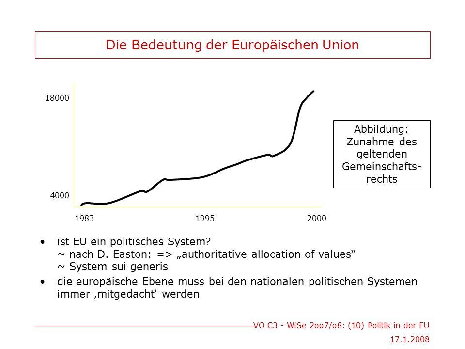 """VO C3 - WiSe 2oo7/o8: (10) Politik in der EU 17.1.2008 Die Bedeutung der Europäischen Union ist EU ein politisches System? ~ nach D. Easton: => """"autho"""