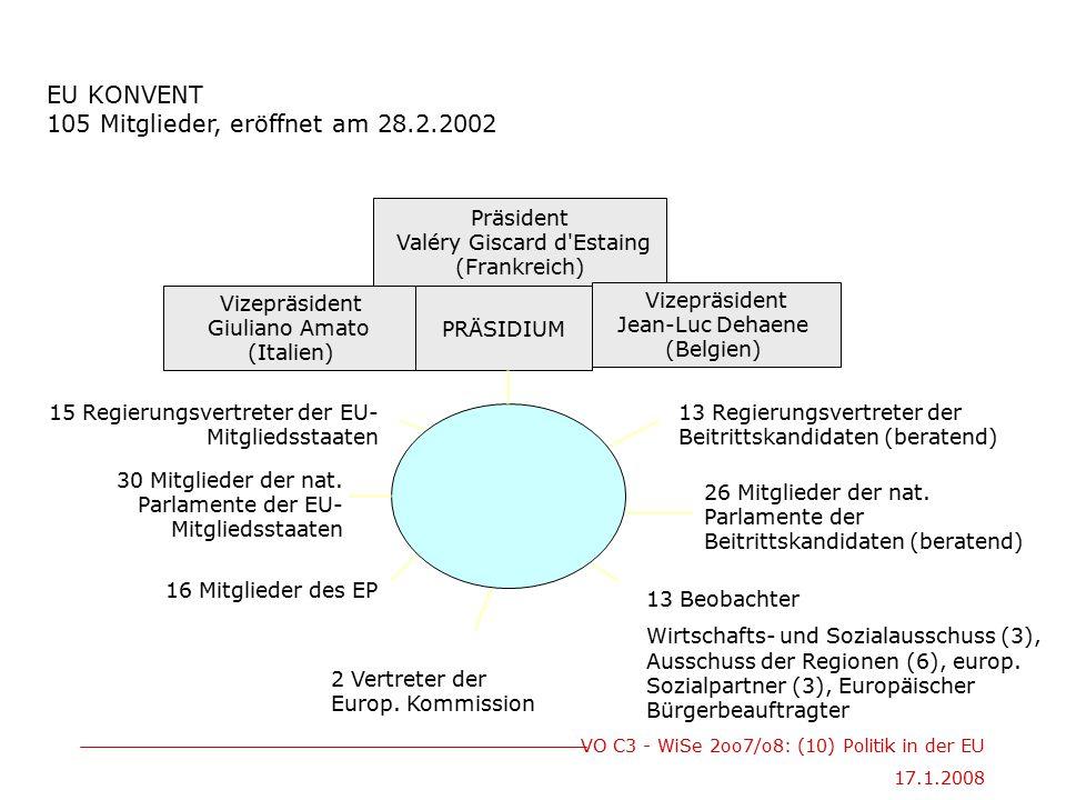 VO C3 - WiSe 2oo7/o8: (10) Politik in der EU 17.1.2008 EU KONVENT 105 Mitglieder, eröffnet am 28.2.2002 Präsident Valéry Giscard d'Estaing (Frankreich