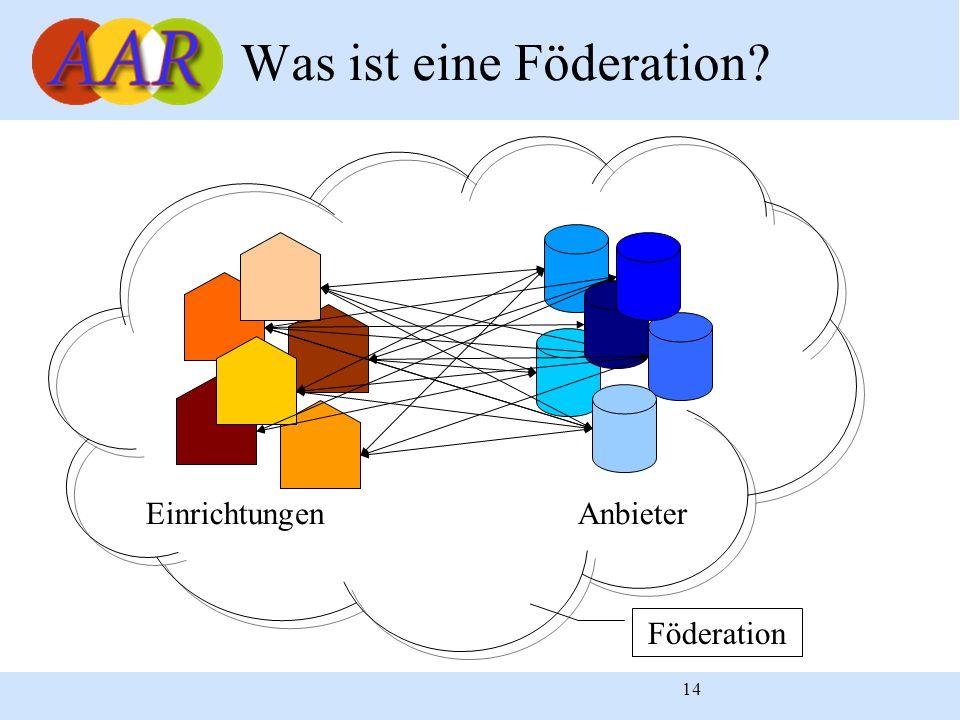 14 Föderation EinrichtungAnbieteren Was ist eine Föderation?