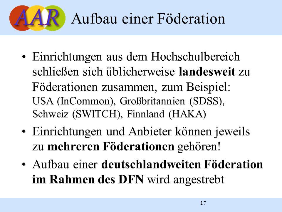 17 Einrichtungen aus dem Hochschulbereich schließen sich üblicherweise landesweit zu Föderationen zusammen, zum Beispiel: USA (InCommon), Großbritannien (SDSS), Schweiz (SWITCH), Finnland (HAKA) Einrichtungen und Anbieter können jeweils zu mehreren Föderationen gehören.