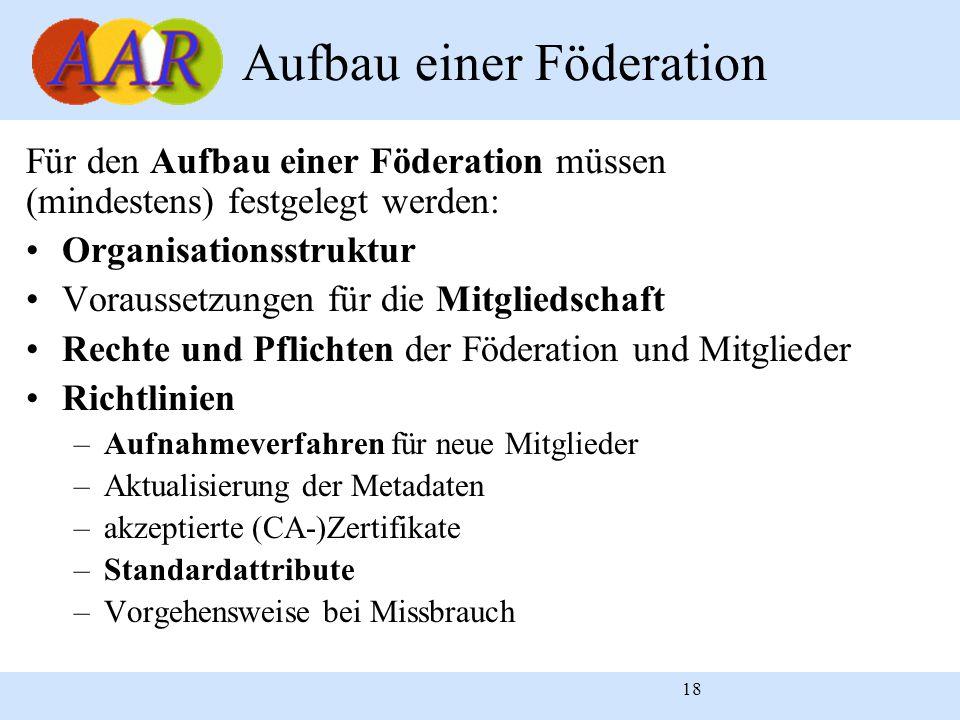 18 Aufbau einer Föderation Für den Aufbau einer Föderation müssen (mindestens) festgelegt werden: Organisationsstruktur Voraussetzungen für die Mitgli