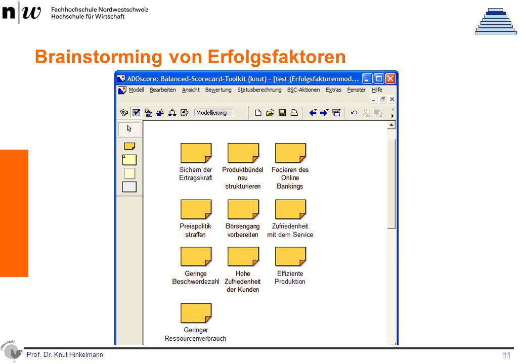 Prof. Dr. Knut Hinkelmann 11 Brainstorming von Erfolgsfaktoren
