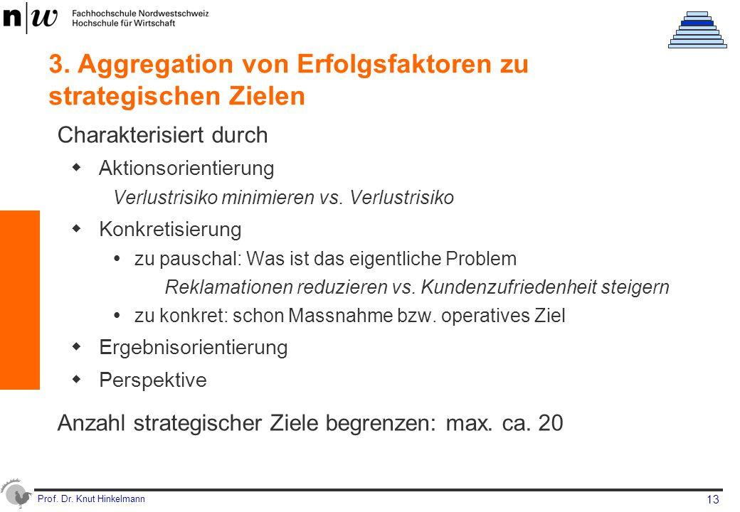 Prof. Dr. Knut Hinkelmann 13 3. Aggregation von Erfolgsfaktoren zu strategischen Zielen Charakterisiert durch  Aktionsorientierung Verlustrisiko mini