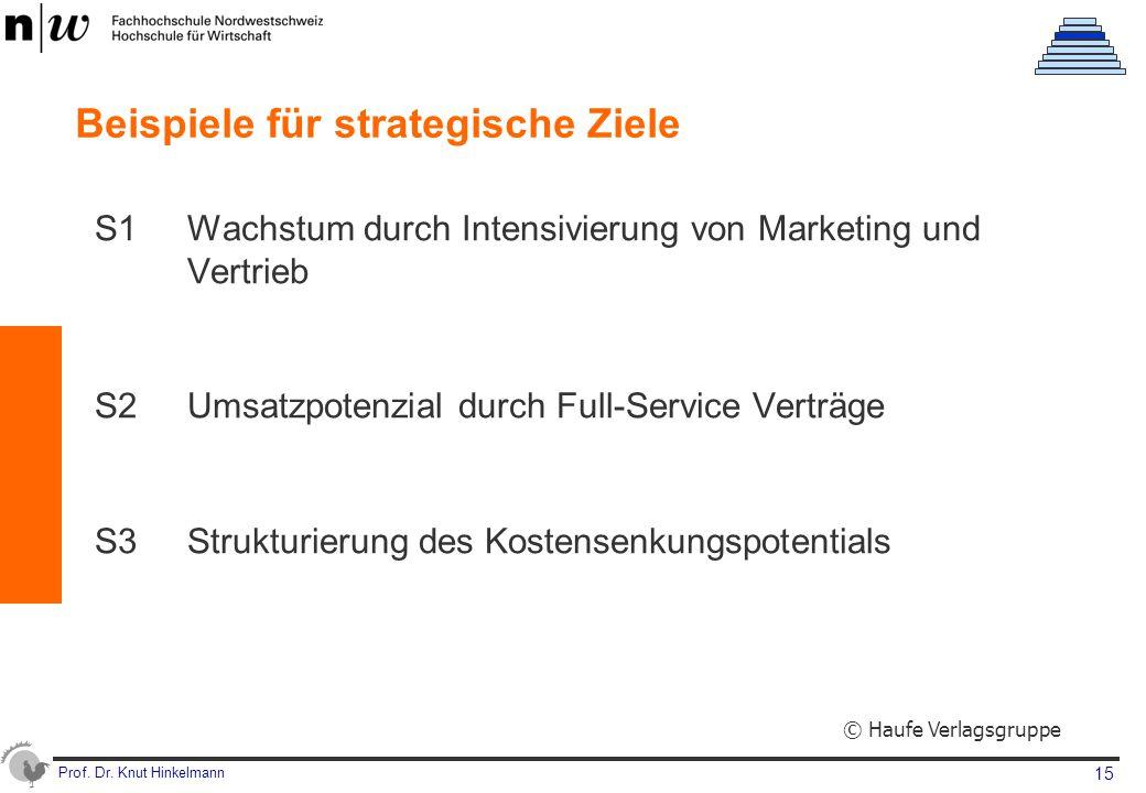 Prof. Dr. Knut Hinkelmann 15 Beispiele für strategische Ziele S1Wachstum durch Intensivierung von Marketing und Vertrieb S2Umsatzpotenzial durch Full-
