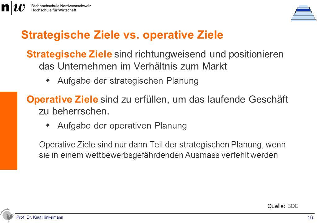 Prof. Dr. Knut Hinkelmann 16 Strategische Ziele vs. operative Ziele Strategische Ziele sind richtungweisend und positionieren das Unternehmen im Verhä