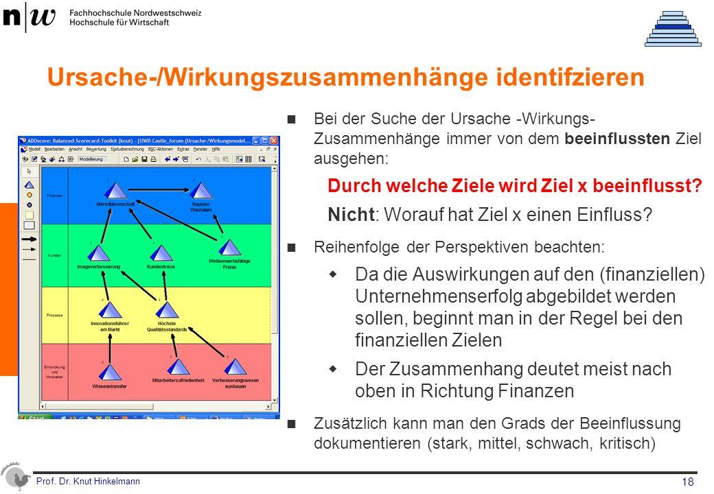 Prof. Dr. Knut Hinkelmann 18 Ursache-/Wirkungszusammenhänge identifzieren Bei der Suche der Ursache -Wirkungs- Zusammenhänge immer von dem beeinflusst
