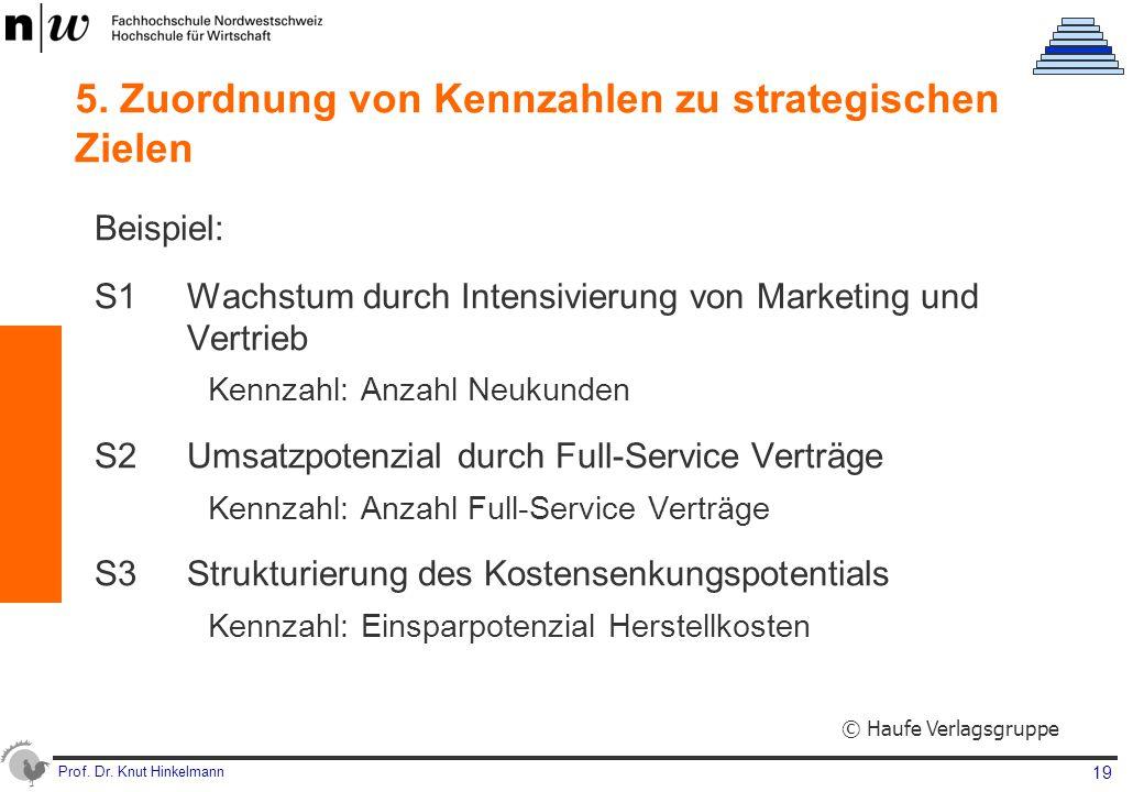 Prof. Dr. Knut Hinkelmann 19 5. Zuordnung von Kennzahlen zu strategischen Zielen Beispiel: S1Wachstum durch Intensivierung von Marketing und Vertrieb