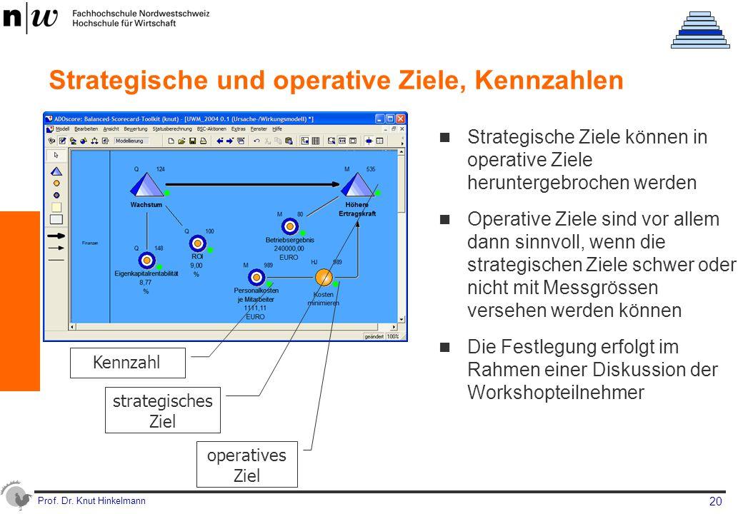 Prof. Dr. Knut Hinkelmann 20 Strategische und operative Ziele, Kennzahlen Strategische Ziele können in operative Ziele heruntergebrochen werden Operat