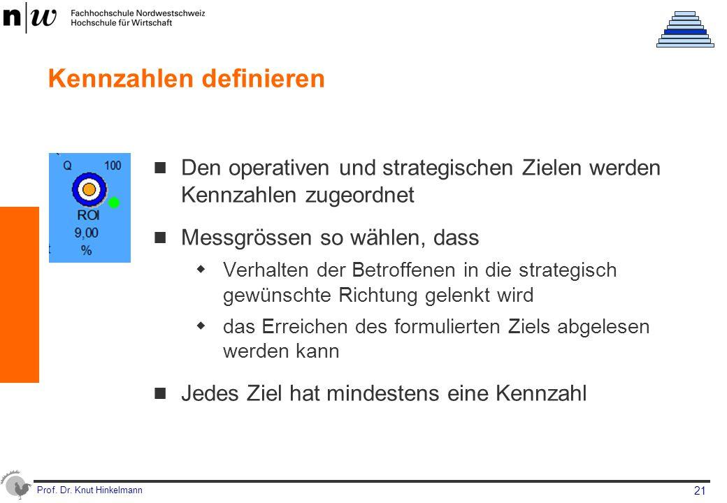 Prof. Dr. Knut Hinkelmann 21 Kennzahlen definieren Den operativen und strategischen Zielen werden Kennzahlen zugeordnet Messgrössen so wählen, dass 