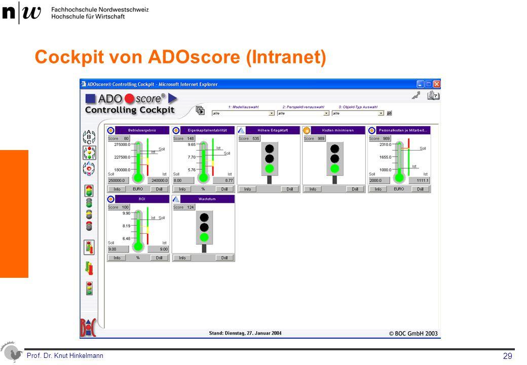 Prof. Dr. Knut Hinkelmann 29 Cockpit von ADOscore (Intranet)