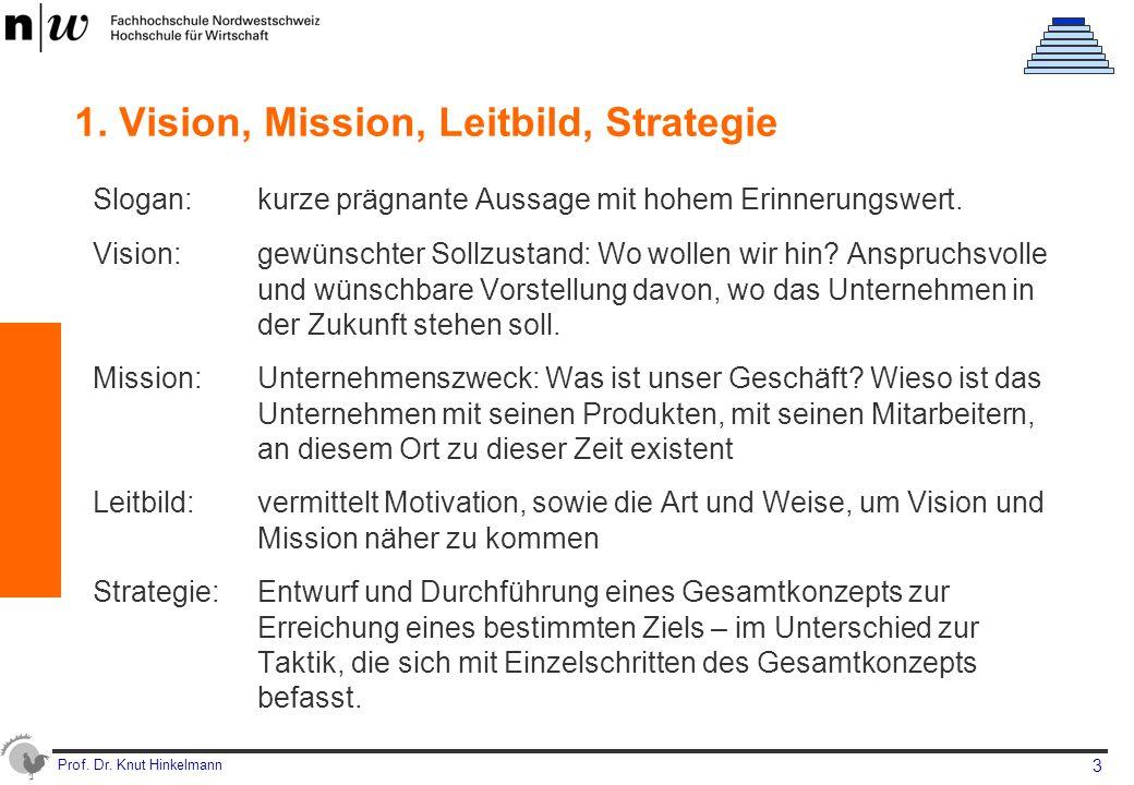 Prof. Dr. Knut Hinkelmann 3 1. Vision, Mission, Leitbild, Strategie Slogan:kurze prägnante Aussage mit hohem Erinnerungswert. Vision:gewünschter Sollz