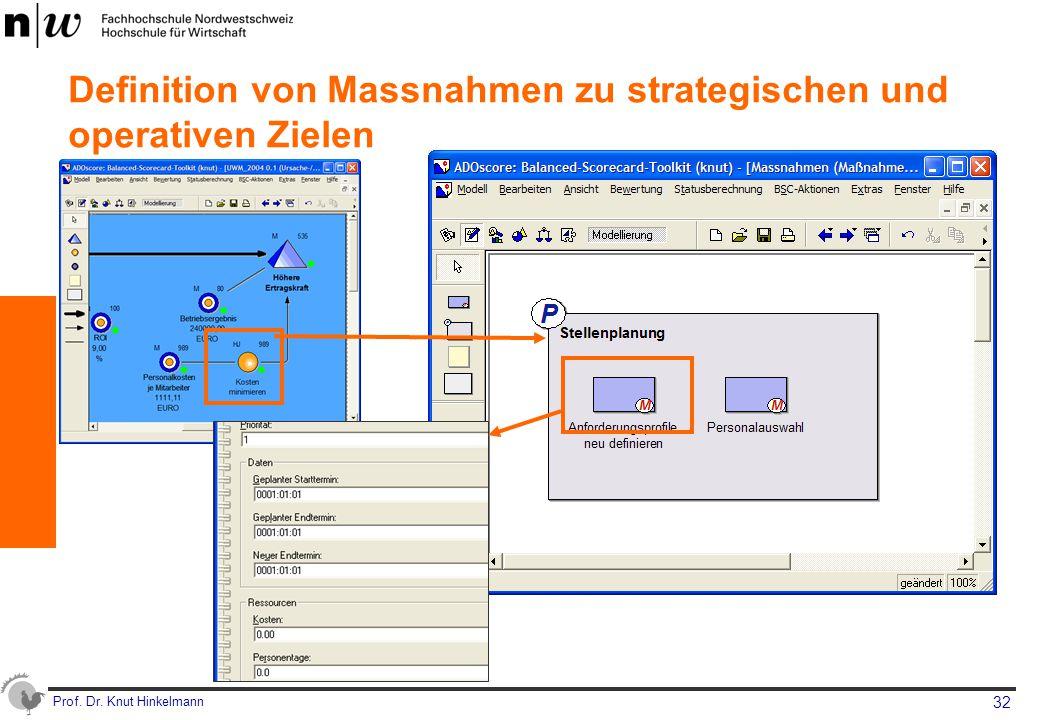 Prof. Dr. Knut Hinkelmann 32 Definition von Massnahmen zu strategischen und operativen Zielen