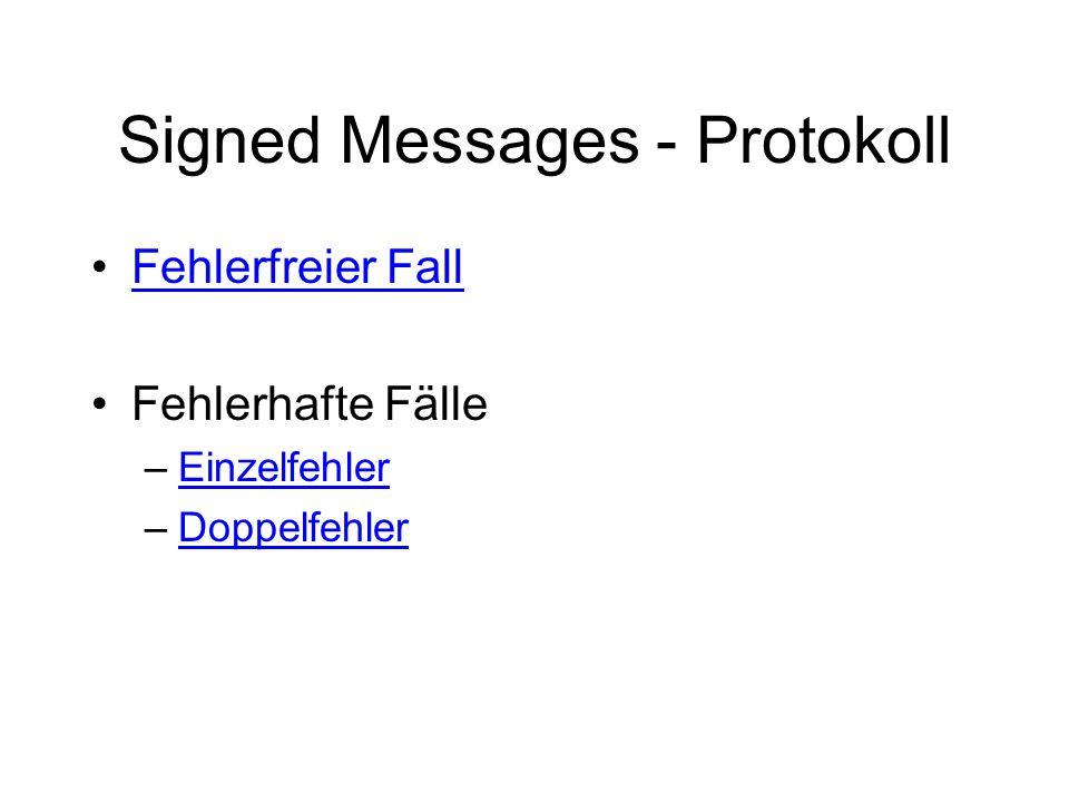Signed Messages - Protokoll Fehlerfreier Fall Fehlerhafte Fälle –EinzelfehlerEinzelfehler –DoppelfehlerDoppelfehler