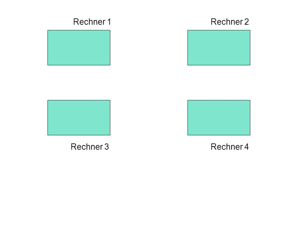 Rechner 1Rechner 2 Rechner 3Rechner 4