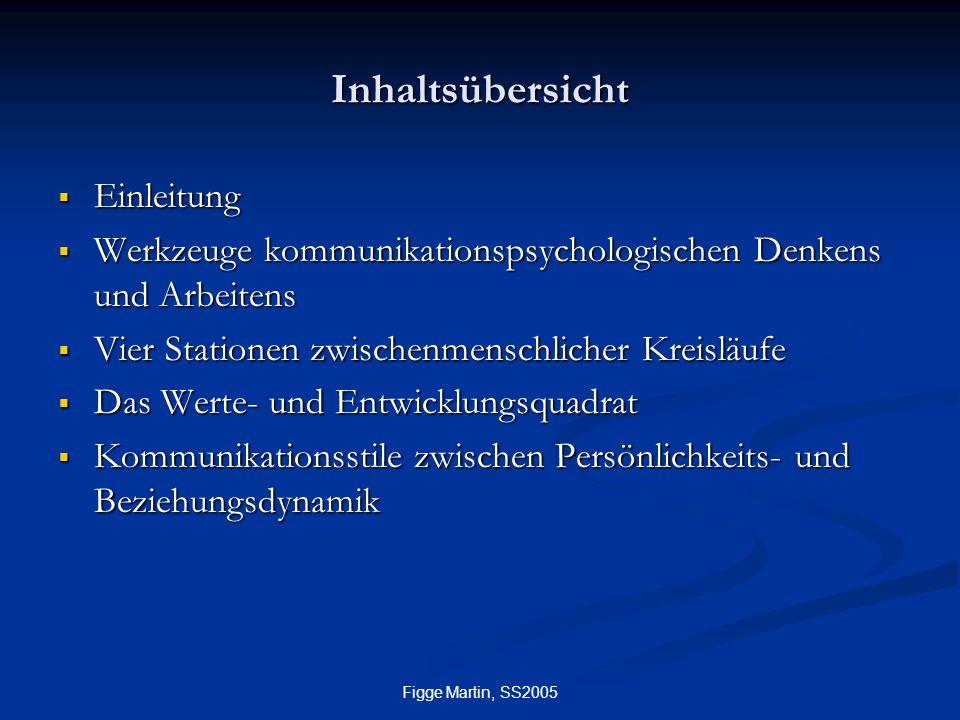 Figge Martin, SS2005 Inhaltsübersicht  Einleitung  Werkzeuge kommunikationspsychologischen Denkens und Arbeitens  Vier Stationen zwischenmenschlich