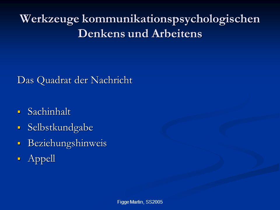 Figge Martin, SS2005 Werkzeuge kommunikationspsychologischen Denkens und Arbeitens Das Quadrat der Nachricht  Sachinhalt  Selbstkundgabe  Beziehung