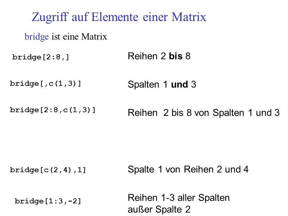 Zugriff auf Elemente einer Matrix Reihen 2 bis 8 Spalten 1 und 3 Reihen 2 bis 8 von Spalten 1 und 3 Spalte 1 von Reihen 2 und 4 Reihen 1-3 aller Spalten außer Spalte 2 bridge[2:8,] bridge[,c(1,3)] bridge[2:8,c(1,3)] bridge[c(2,4),1] bridge[1:3,-2] bridge ist eine Matrix