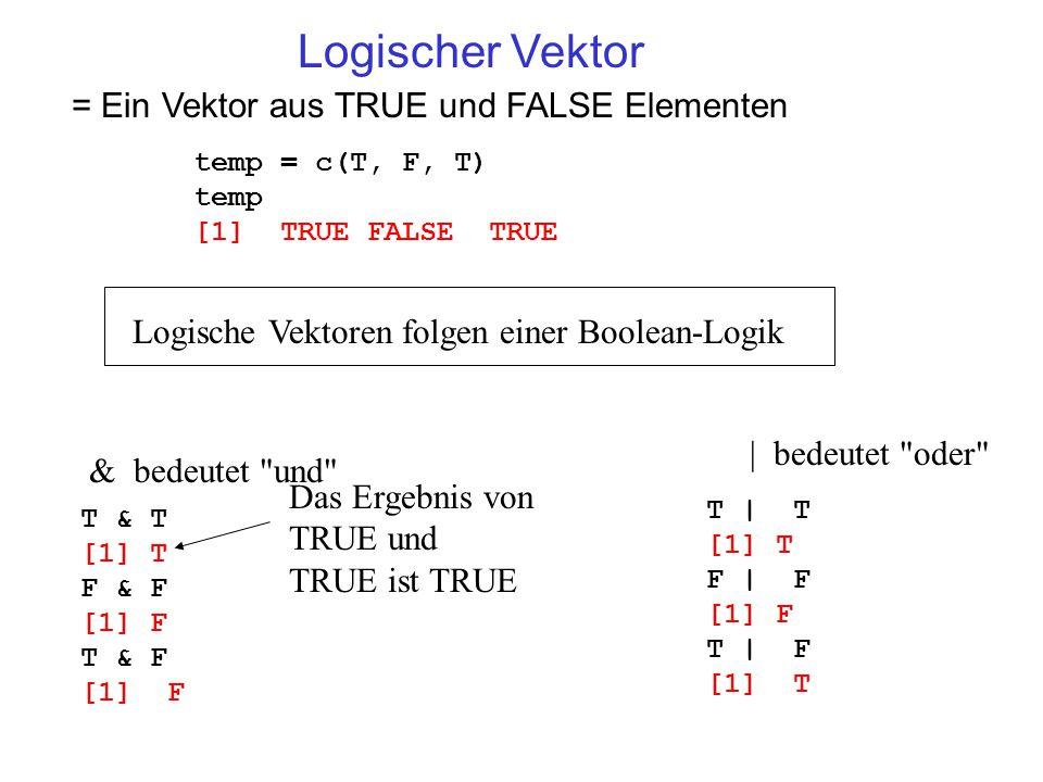 Logischer Vektor temp = c(T, F, T) temp [1] TRUE FALSE TRUE = Ein Vektor aus TRUE und FALSE Elementen | bedeutet oder T | T [1] T F | F [1] F T | F [1] T & bedeutet und T & T [1] T F & F [1] F T & F [1] F Das Ergebnis von TRUE und TRUE ist TRUE Logische Vektoren folgen einer Boolean-Logik