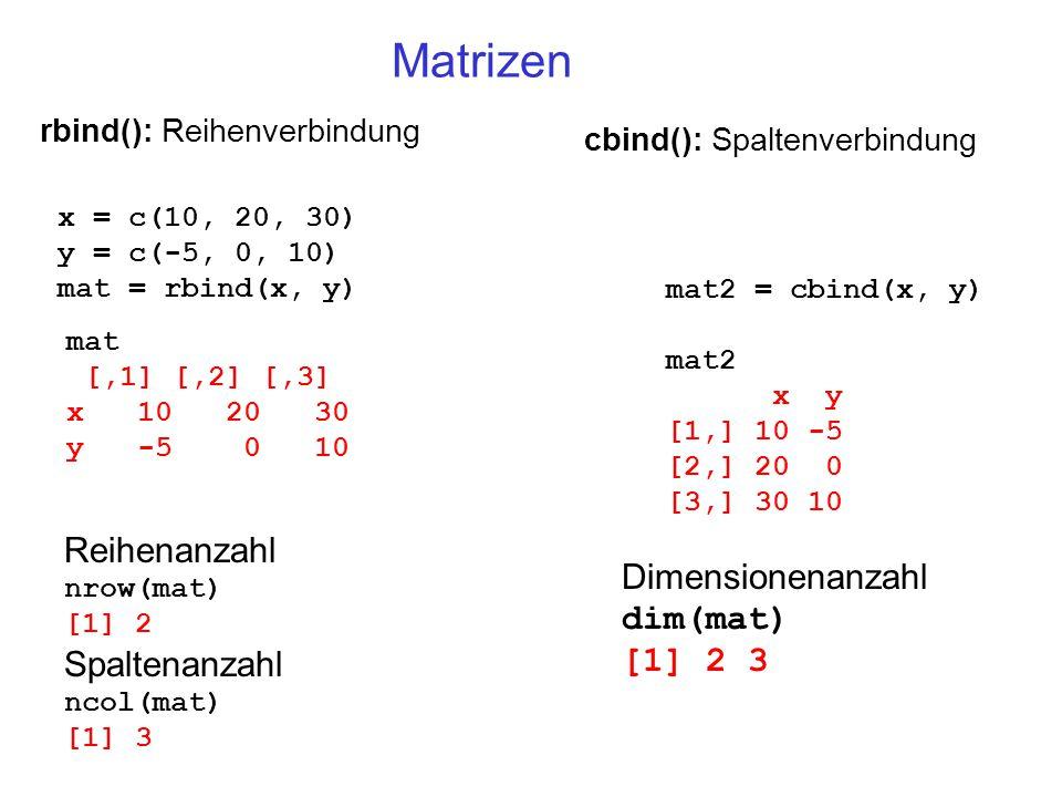 Matrizen x = c(10, 20, 30) y = c(-5, 0, 10) mat = rbind(x, y) mat [,1] [,2] [,3] x 10 20 30 y -5 0 10 rbind(): Reihenverbindung cbind(): Spaltenverbindung mat2 = cbind(x, y) mat2 x y [1,] 10 -5 [2,] 20 0 [3,] 30 10 Reihenanzahl nrow(mat) [1] 2 Spaltenanzahl ncol(mat) [1] 3 Dimensionenanzahl dim(mat) [1] 2 3