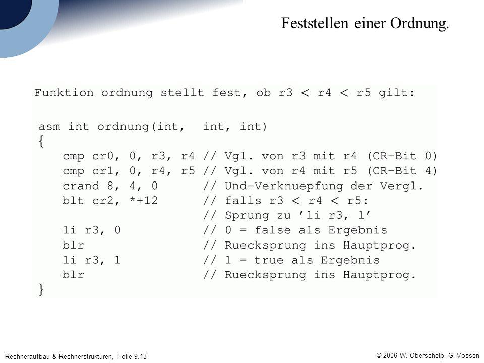 Rechneraufbau & Rechnerstrukturen, Folie 9.13 © 2006 W.