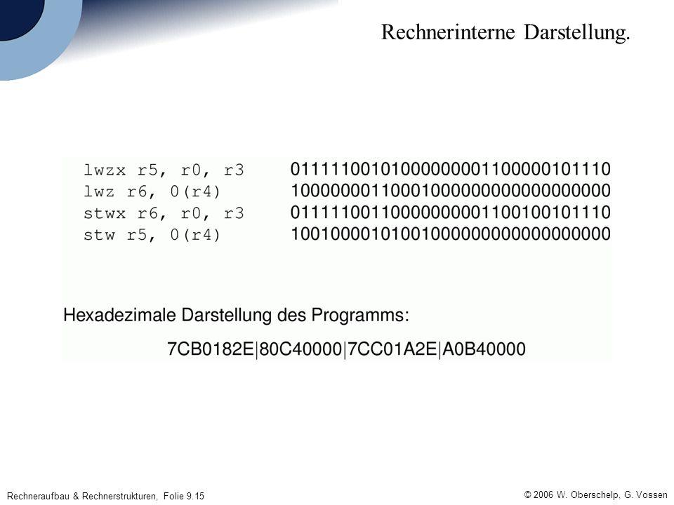 Rechneraufbau & Rechnerstrukturen, Folie 9.15 © 2006 W.