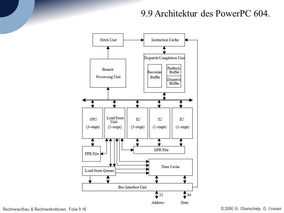Rechneraufbau & Rechnerstrukturen, Folie 9.16 © 2006 W.