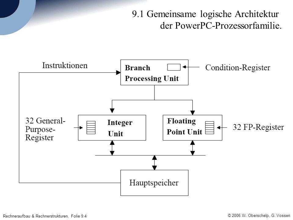 Rechneraufbau & Rechnerstrukturen, Folie 9.4 © 2006 W.