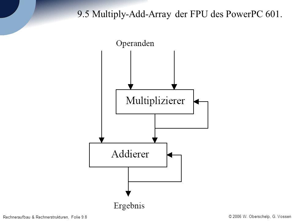Rechneraufbau & Rechnerstrukturen, Folie 9.8 © 2006 W.