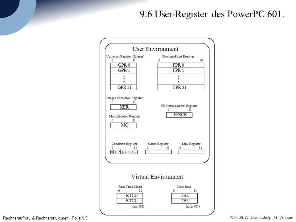 Rechneraufbau & Rechnerstrukturen, Folie 9.9 © 2006 W.