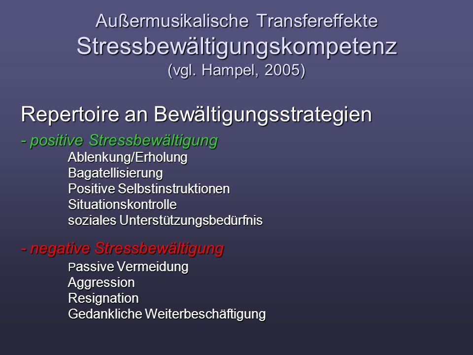 Außermusikalische Transfereffekte Stressbewältigungskompetenz (vgl. Hampel, 2005) Repertoire an Bewältigungsstrategien - positive Stressbewältigung Ab