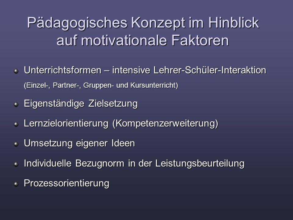 Pädagogisches Konzept im Hinblick auf motivationale Faktoren Unterrichtsformen – intensive Lehrer-Schüler-Interaktion (Einzel-, Partner-, Gruppen- und