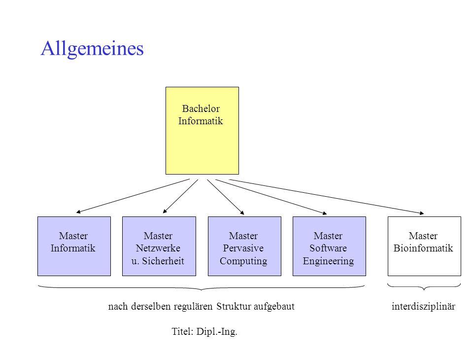 Allgemeines Bachelor Informatik Master Informatik Master Netzwerke u. Sicherheit Master Pervasive Computing Master Software Engineering Master Bioinfo