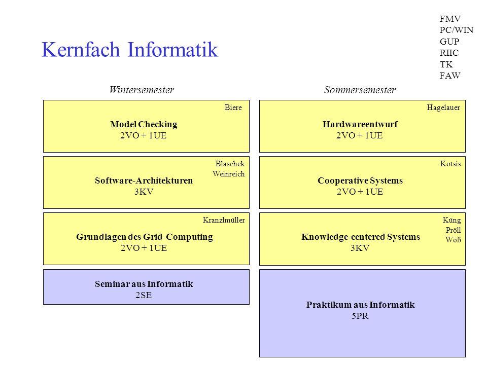 Kernfach Informatik Model Checking 2VO + 1UE Biere Software-Architekturen 3KV Blaschek Weinreich Grundlagen des Grid-Computing 2VO + 1UE Kranzlmüller
