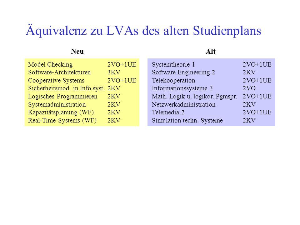 Äquivalenz zu LVAs des alten Studienplans Model Checking2VO+1UESystemtheorie 12VO+1UE Software-Architekturen3KVSoftware Engineering 22KV Cooperative S