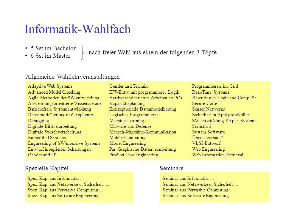 Informatik-Wahlfach Allgemeine Wahllehrveranstaltungen Adaptive Web Systems Advanced Model Checking Agile Methoden der SW-entwicklung Anwendungsorient