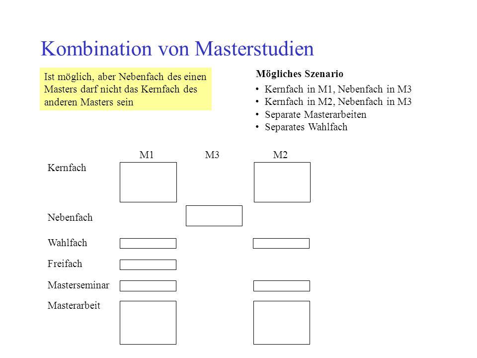 Kernfach in M1, Nebenfach in M3 Kernfach in M2, Nebenfach in M3 Separate Masterarbeiten Separates Wahlfach Kernfach M1 Nebenfach M3 Wahlfach Freifach