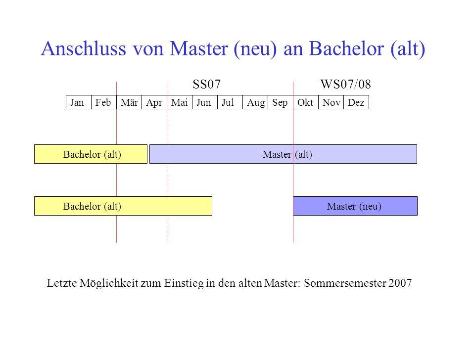 Anschluss von Master (neu) an Bachelor (alt) JanFebMärAprMaiJunJulAugSepOktNovDez SS07 Bachelor (alt)Master (alt) Bachelor (alt)Master (neu) Letzte Mö