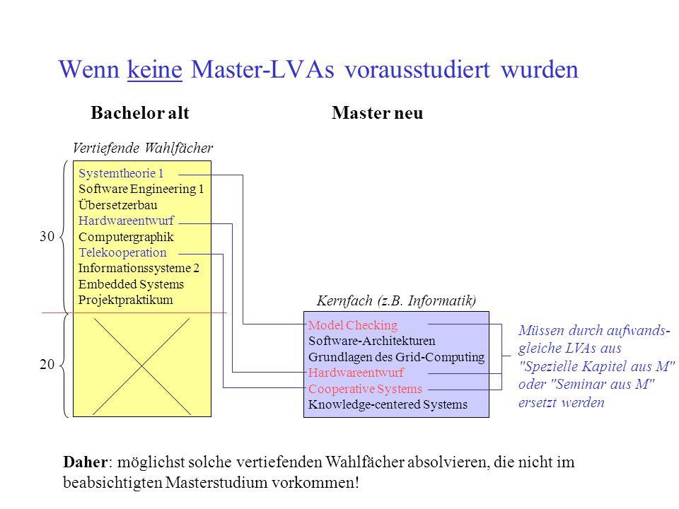 Wenn keine Master-LVAs vorausstudiert wurden Systemtheorie 1 Software Engineering 1 Übersetzerbau Hardwareentwurf Computergraphik Telekooperation Info
