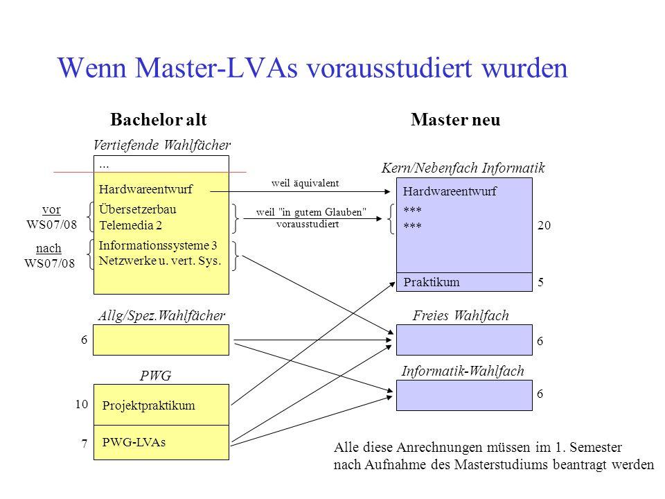 Wenn Master-LVAs vorausstudiert wurden... Vertiefende Wahlfächer Hardwareentwurf Übersetzerbau Telemedia 2 Informationssysteme 3 Netzwerke u. vert. Sy
