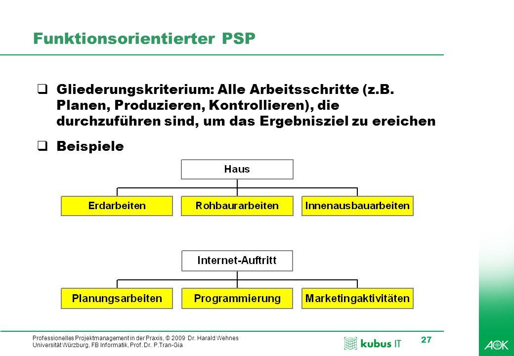 kubus IT Professionelles Projektmanagement in der Praxis, © 2009 Dr. Harald Wehnes Universität Würzburg, FB Informatik, Prof. Dr. P.Tran-Gia 27 Funkti