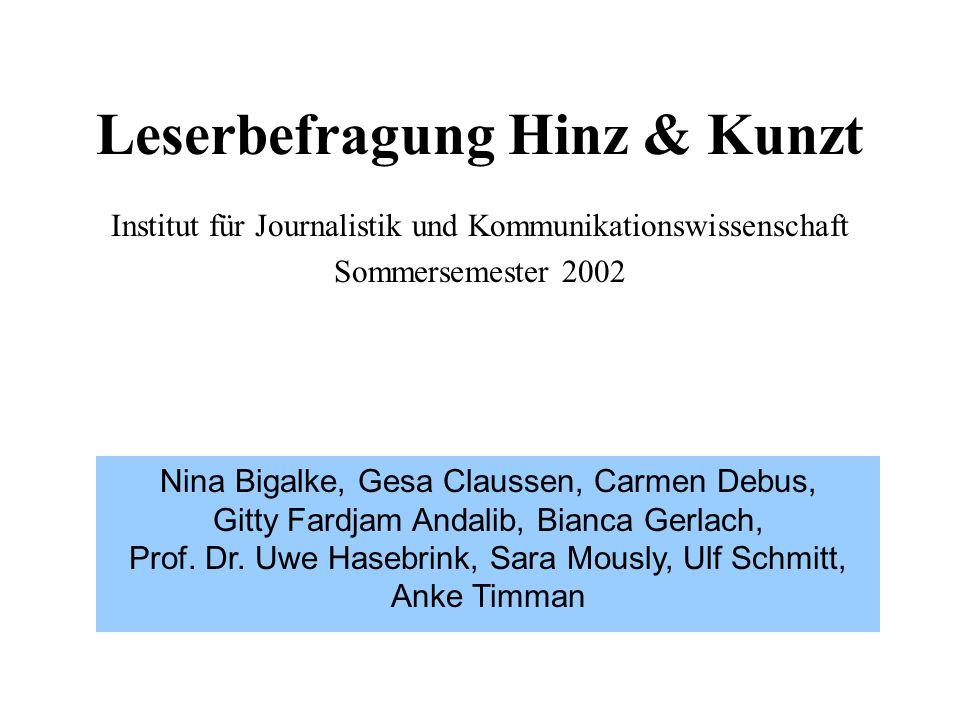 Leserbefragung Hinz & Kunzt 2002 Übersicht 1.Forschungsanlass & Forschungsfragen 2.