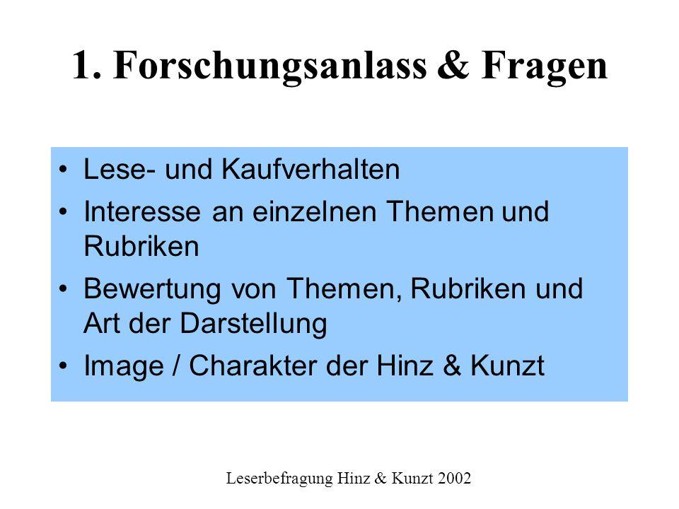 Leserbefragung Hinz & Kunzt 2002 Seit wann wird H&K gelesen?