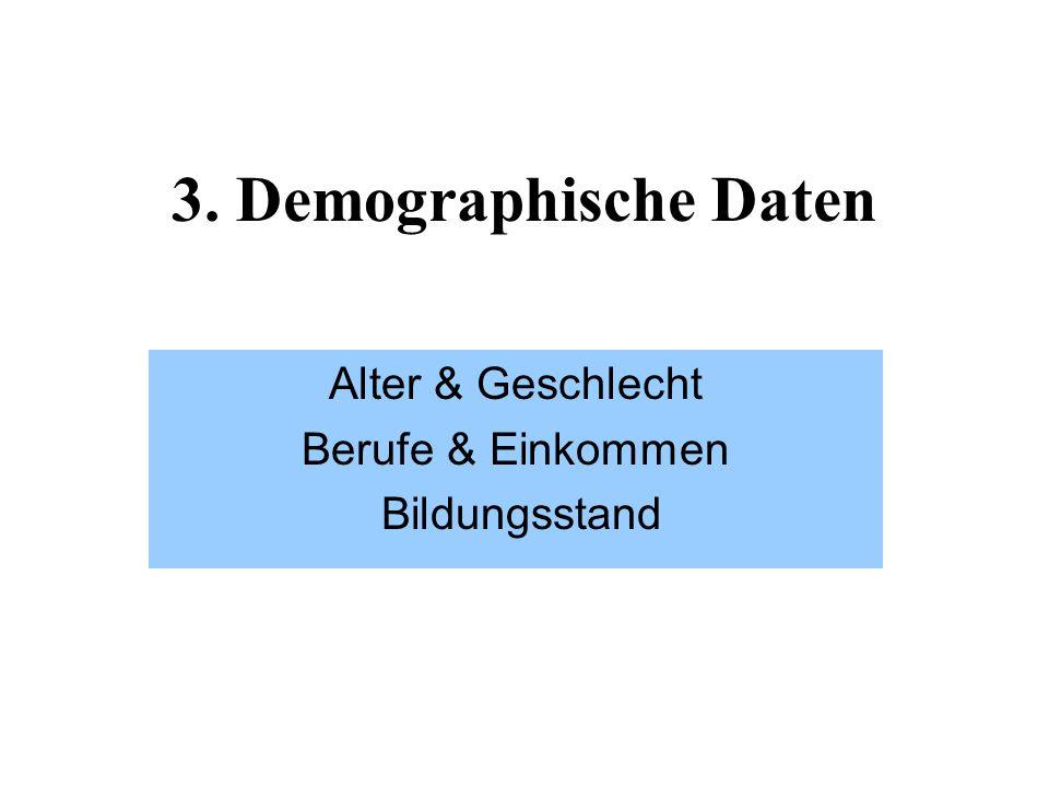 Leserbefragung Hinz & Kunzt 2002 Altersstruktur der Leser Jahre