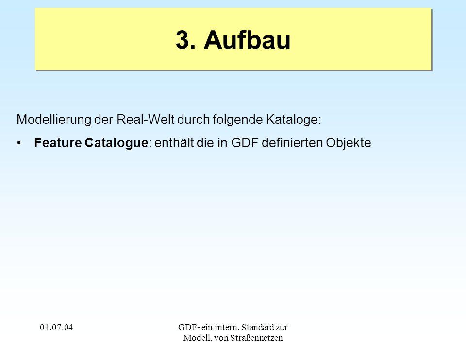 01.07.04GDF- ein intern. Standard zur Modell. von Straßennetzen 3.