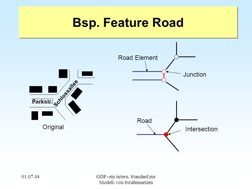 01.07.04GDF- ein intern. Standard zur Modell. von Straßennetzen Bsp.
