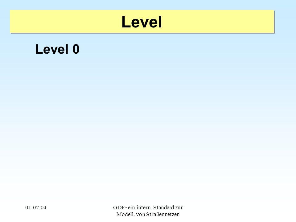 01.07.04GDF- ein intern. Standard zur Modell. von Straßennetzen Level 0 Level